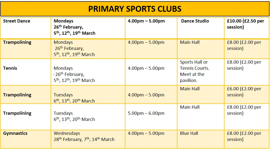 Primary sport Clubs
